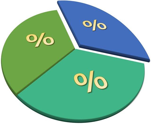 develop a financial plan