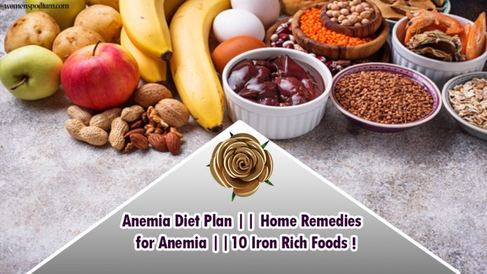 Anemia Diet Plan || Home Remedies for Anemia ||10 Iron Rich Foods!