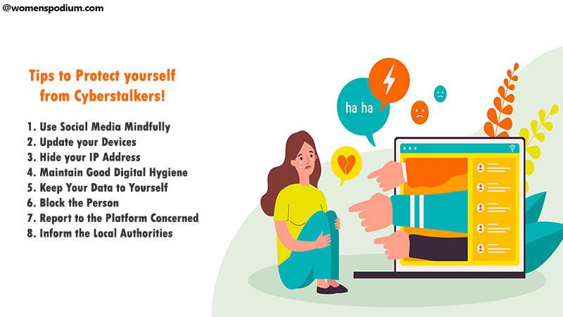 What is Cyberstalking